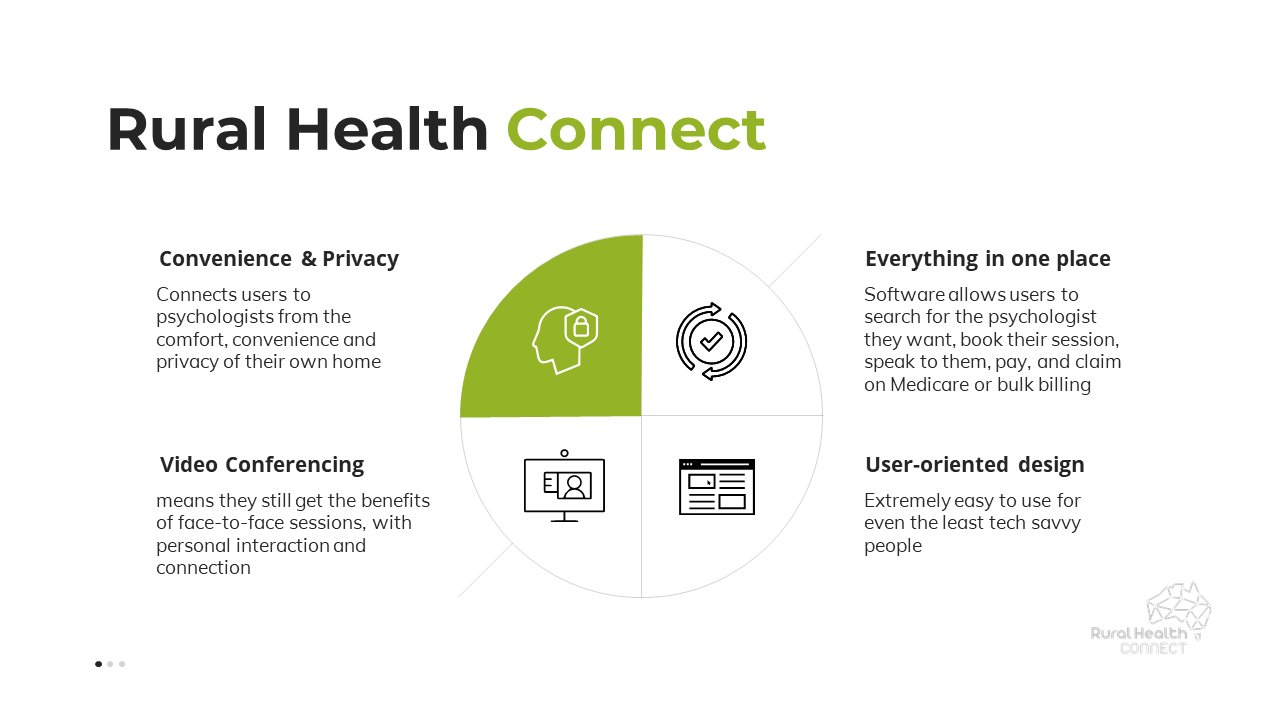 Rural Health Connect - Benefits